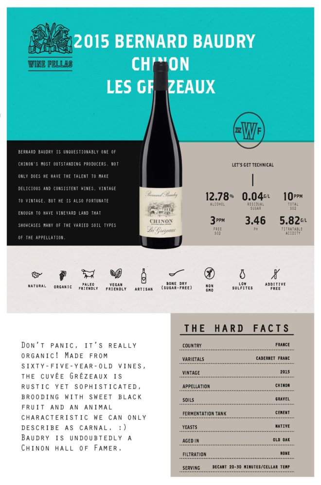 a graphic image about natural wine