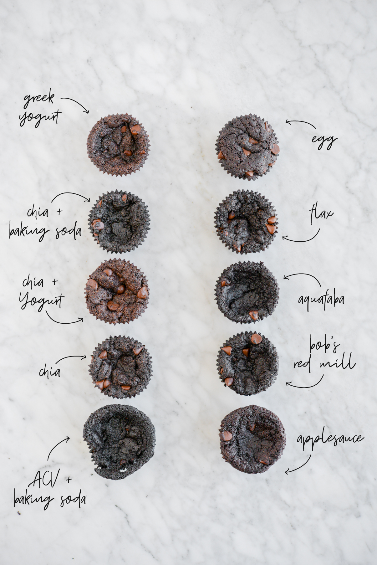 10 brownie muffins lined up in two rows to compare different egg substitutes